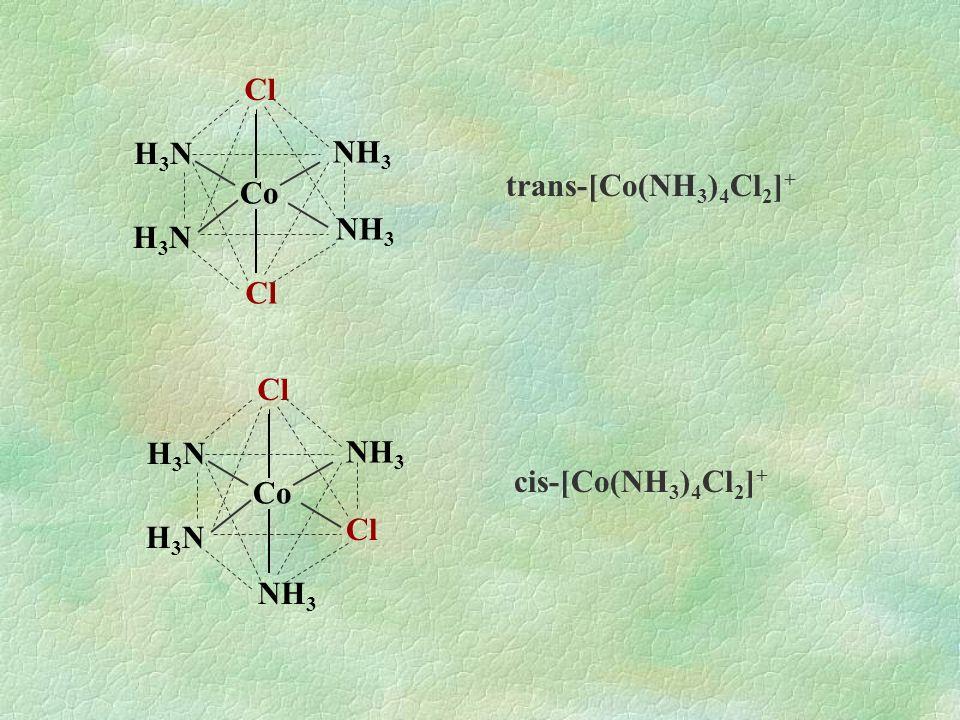 NH3 Co H3N Cl trans-[Co(NH3)4Cl2]+ NH3 Co H3N Cl cis-[Co(NH3)4Cl2]+